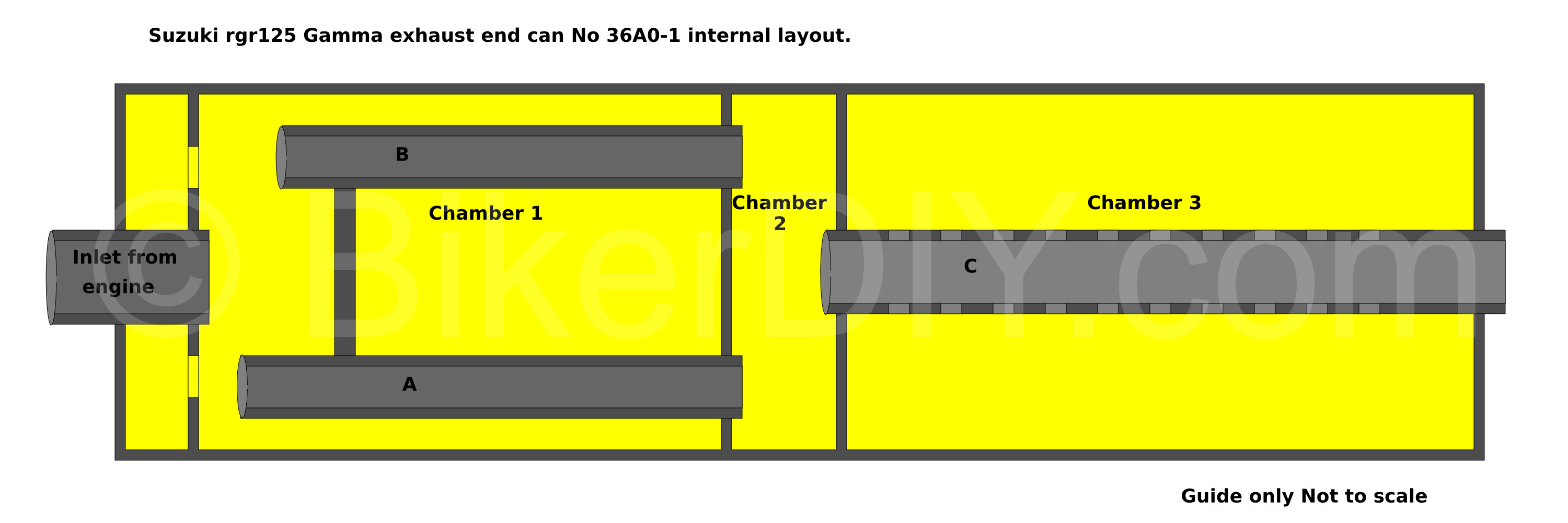 rgr125_end_can_layout_1